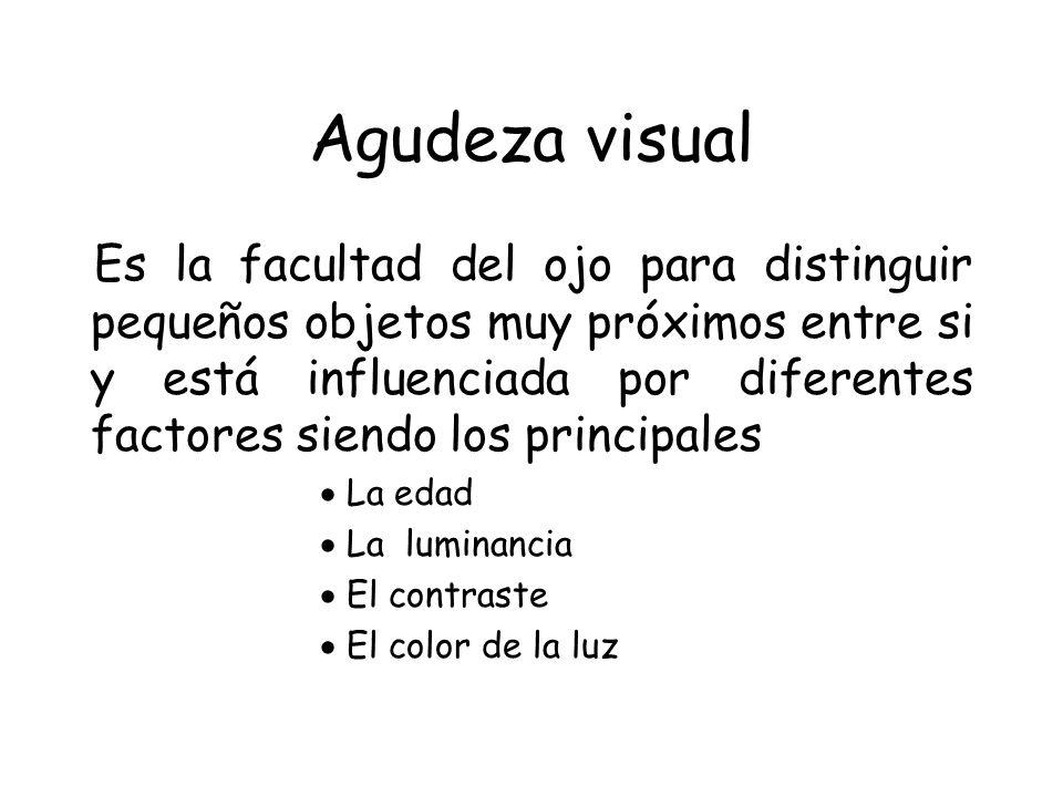 Agudeza visual Es la facultad del ojo para distinguir pequeños objetos muy próximos entre si y está influenciada por diferentes factores siendo los pr