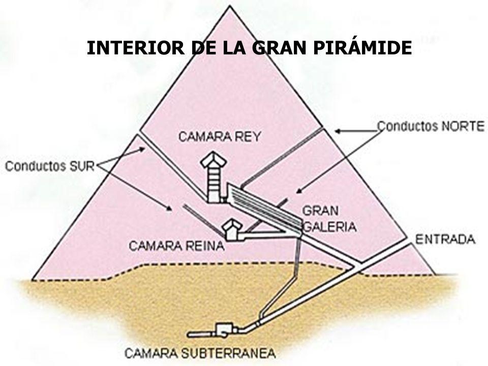 PROFECÍA DE LA GRAN PIRÁMIDE GALERIA VISTA DESDE EL GRAN PELDAÑO.