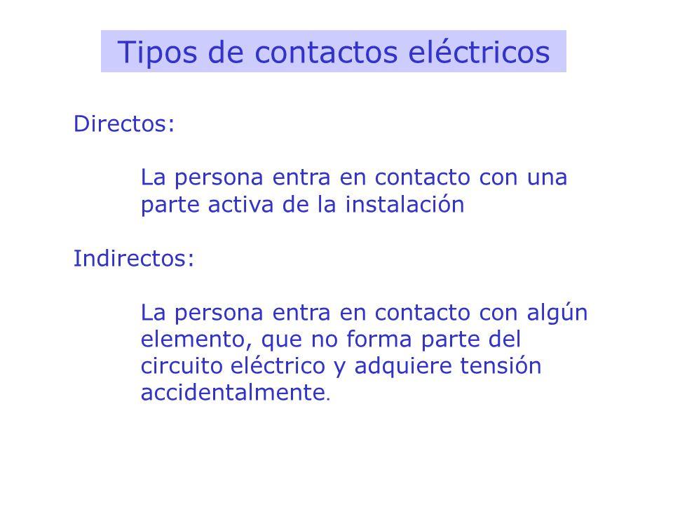 Directos: La persona entra en contacto con una parte activa de la instalación Indirectos: La persona entra en contacto con algún elemento, que no form
