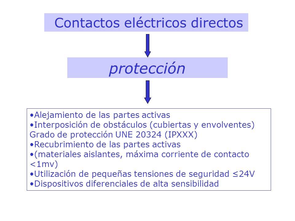 Contactos eléctricos directos protección Alejamiento de las partes activas Interposición de obstáculos (cubiertas y envolventes) Grado de protección U