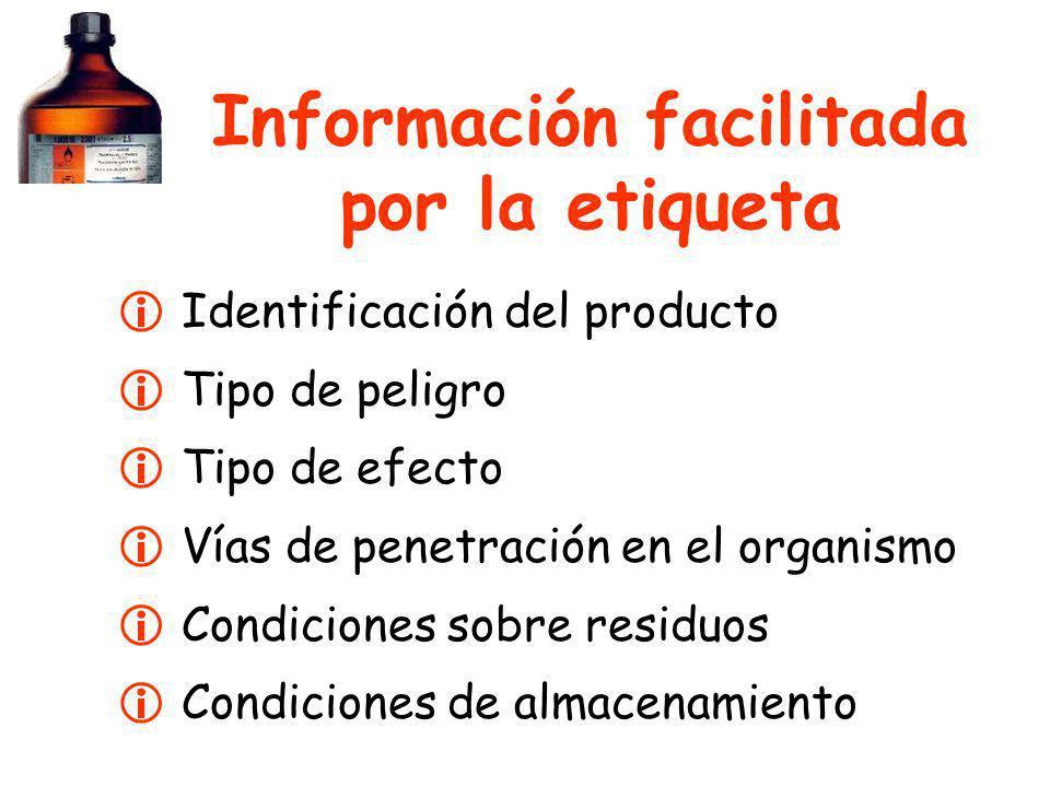 Información facilitada por la etiqueta Identificación del producto Tipo de peligro Tipo de efecto Vías de penetración en el organismo Condiciones sobr