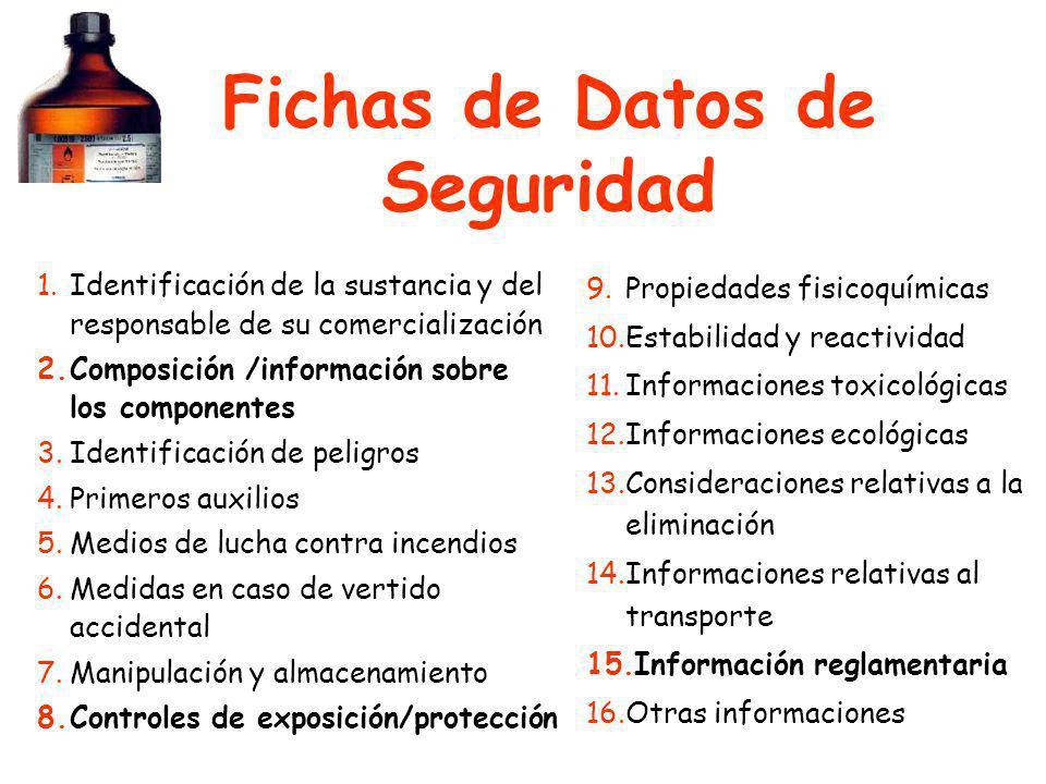 Fichas de Datos de Seguridad 1.Identificación de la sustancia y del responsable de su comercialización 2.Composición /información sobre los componente