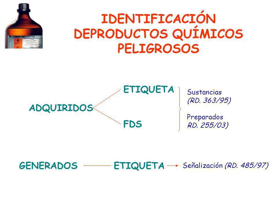 IDENTIFICACIÓN DEPRODUCTOS QUÍMICOS PELIGROSOS ADQUIRIDOS GENERADOS ETIQUETA FDS ETIQUETA Sustancias (RD. 363/95) Preparados RD. 255/03) Señalización