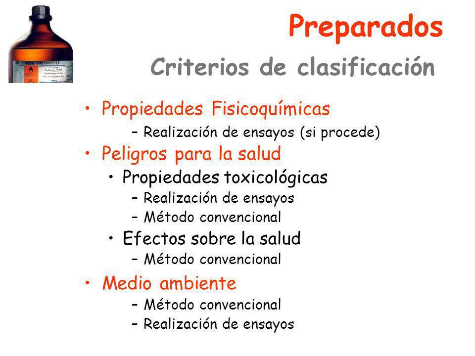 Propiedades Fisicoquímicas –Realización de ensayos (si procede) Peligros para la salud Propiedades toxicológicas –Realización de ensayos –Método conve