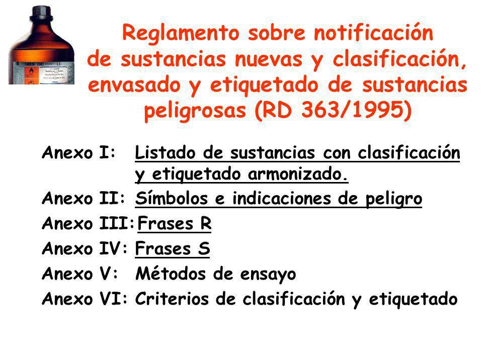 Reglamento sobre notificación de sustancias nuevas y clasificación, envasado y etiquetado de sustancias peligrosas (RD 363/1995) Anexo I:Listado de su