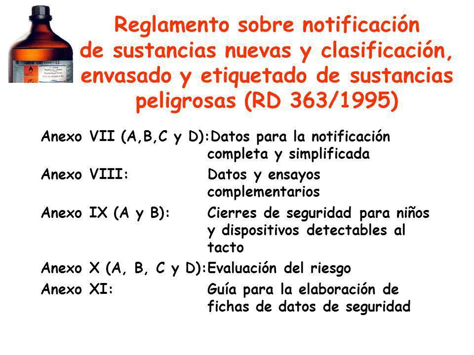 Anexo VII (A,B,C y D):Datos para la notificación completa y simplificada Anexo VIII:Datos y ensayos complementarios Anexo IX (A y B):Cierres de seguri