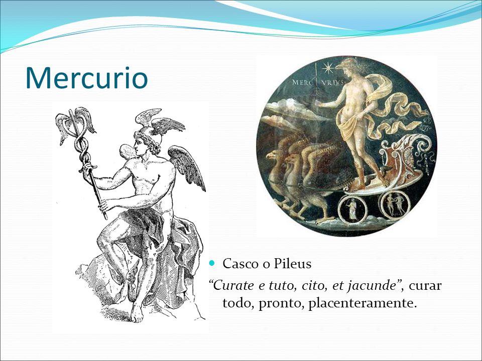 Mercurio Casco o Pileus Curate e tuto, cito, et jacunde, curar todo, pronto, placenteramente.