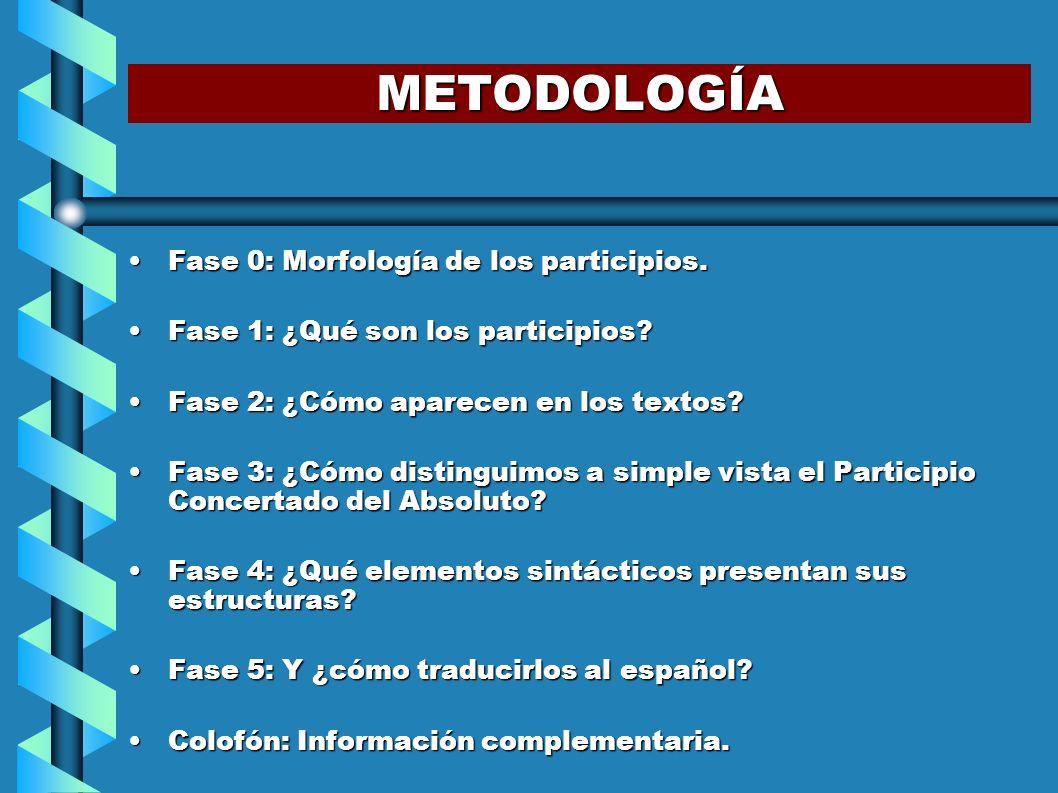 PARTICIPIO ABSOLUTO PARTICIPIODEPRETÉRITO Participio pasado Giro adverbial adecuado al contexto Conocidos estos hechos...