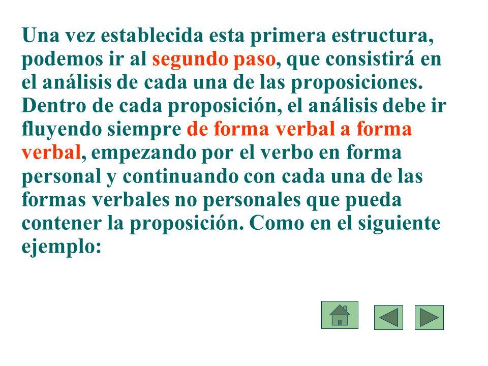 Una vez establecida esta primera estructura, podemos ir al segundo paso, que consistirá en el análisis de cada una de las proposiciones.