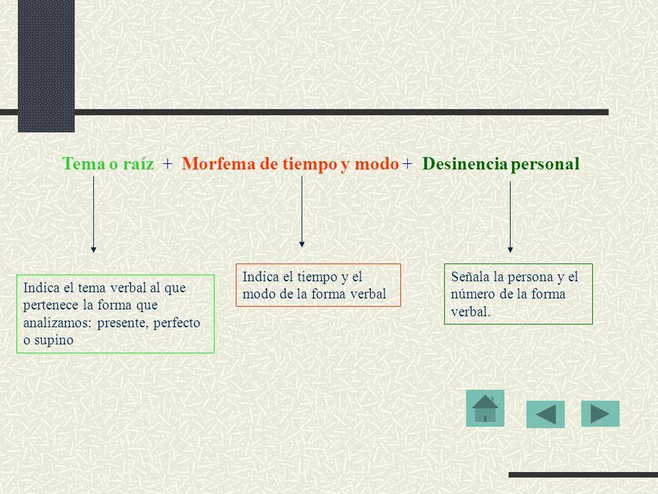Veamos un ejemplo: A M A B A N T El tema ama- indica que estamos ante un tiempo del sistema de presente.