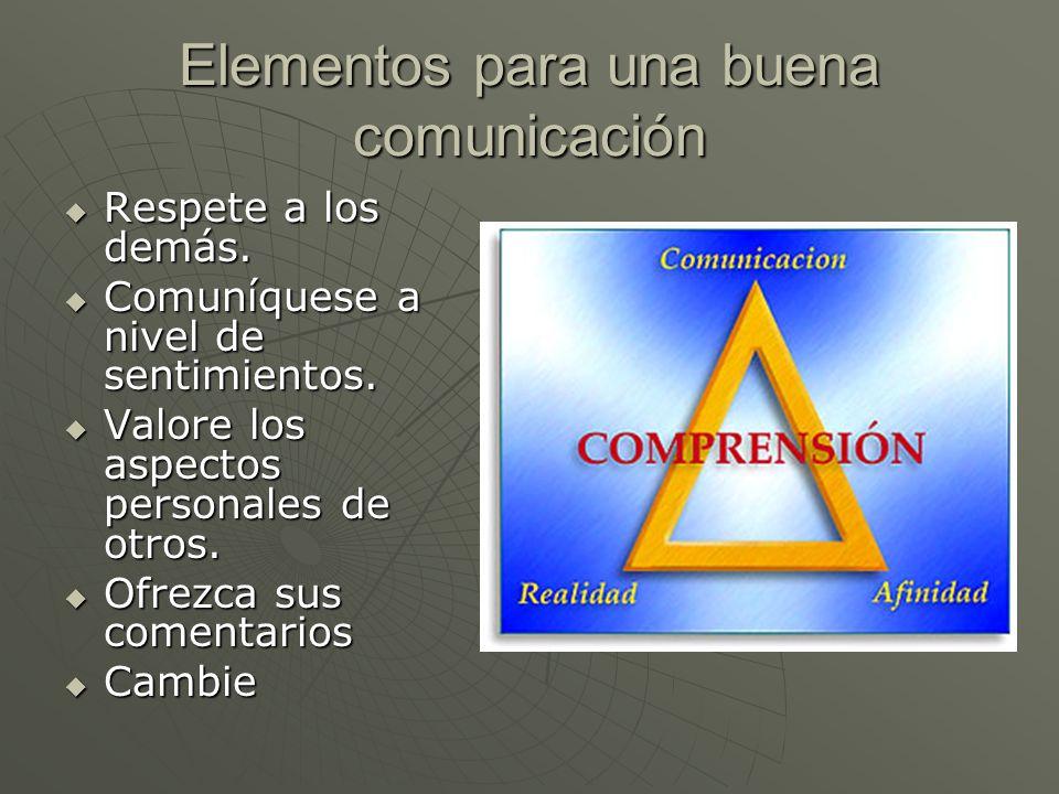 Elementos para una buena comunicación Respete a los demás. Respete a los demás. Comuníquese a nivel de sentimientos. Comuníquese a nivel de sentimient