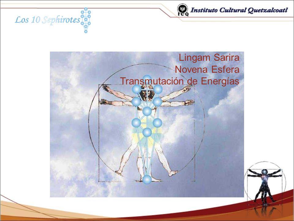 Lingam Sarira Novena Esfera Transmutación de Energías