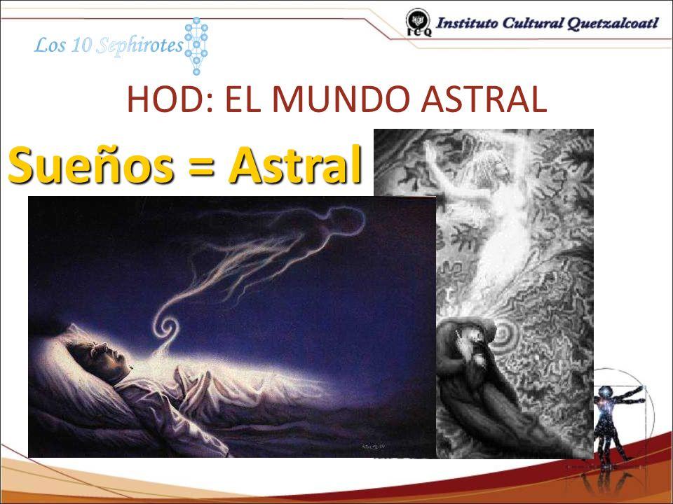 Sueños = Astral HOD: EL MUNDO ASTRAL
