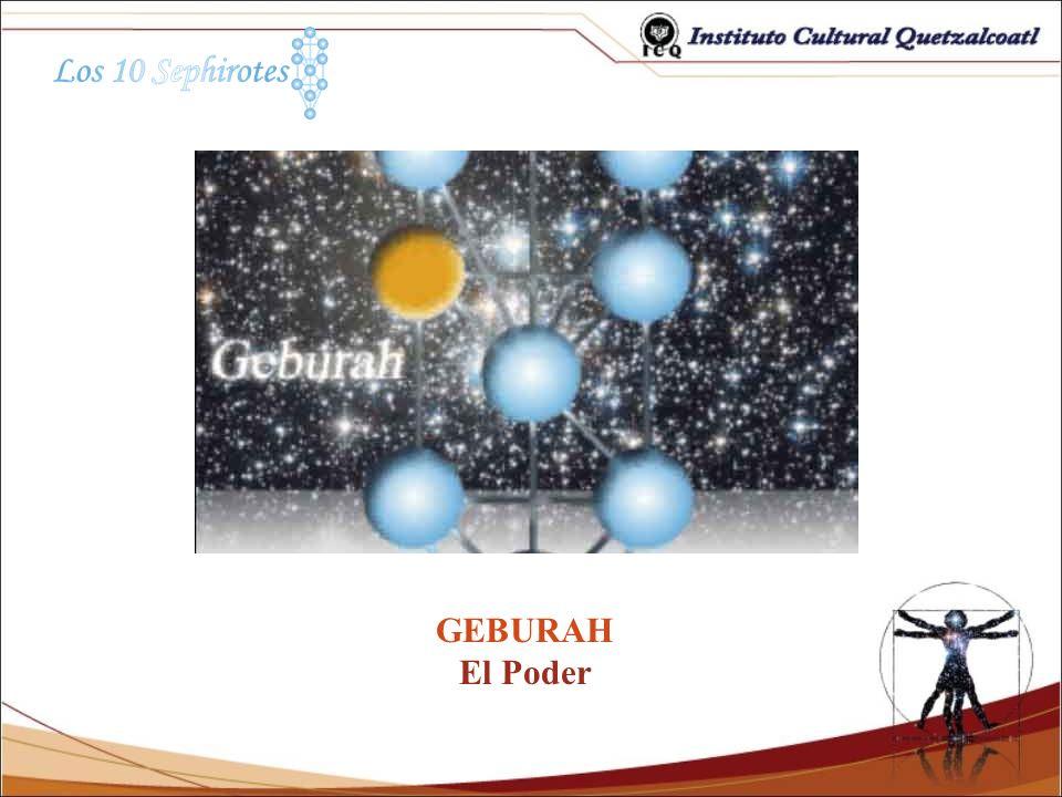 GEBURAH El Poder