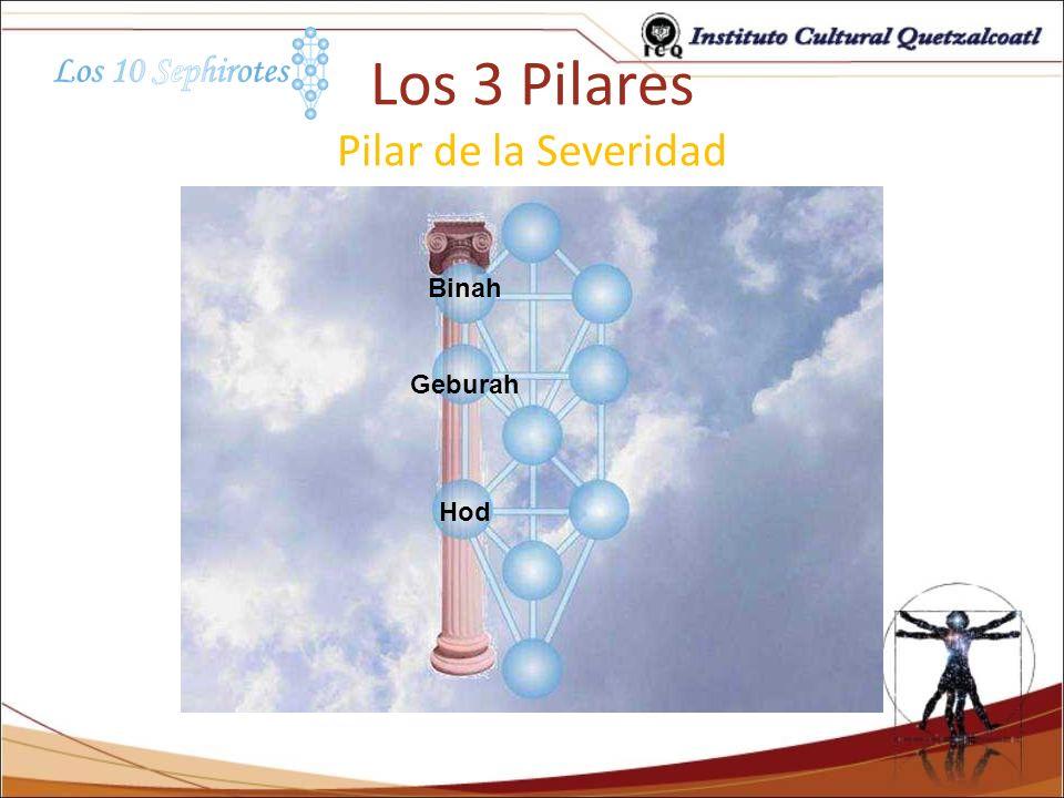 Los 3 Pilares Pilar de la Severidad Binah Geburah Hod