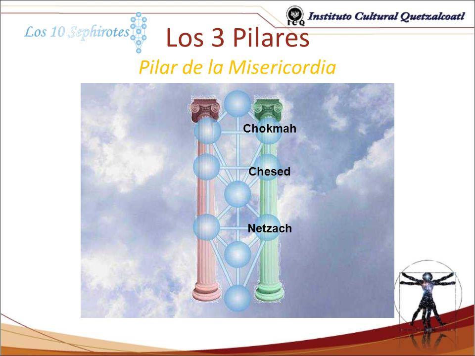 Los 3 Pilares Pilar de la Misericordia Chokmah Chesed Netzach