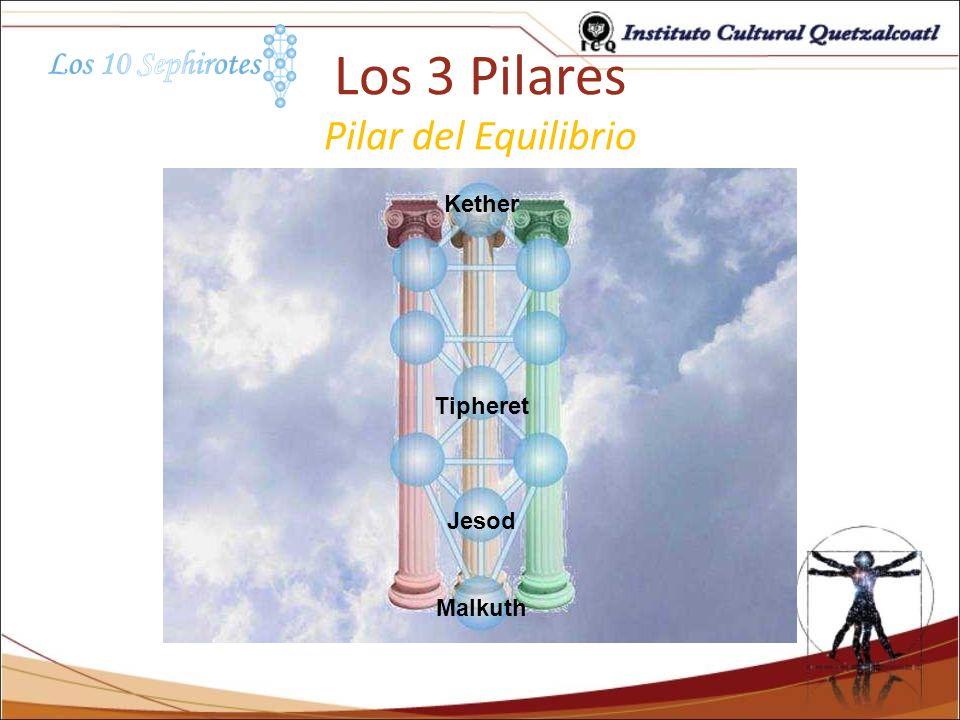 Los 3 Pilares Pilar del Equilibrio Kether Tipheret Jesod Malkuth