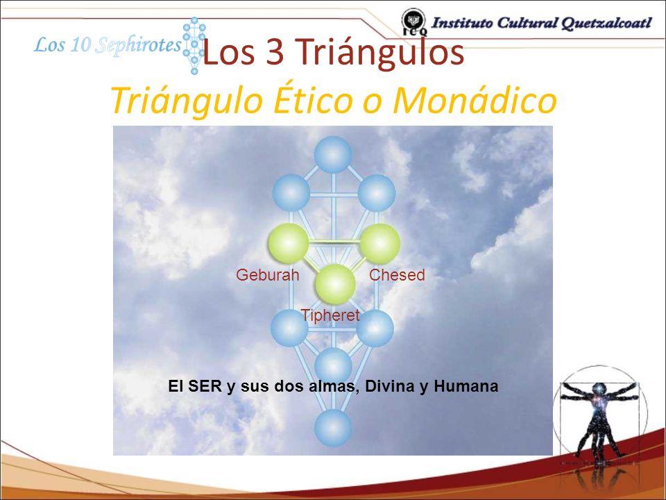 Los 3 Triángulos Triángulo Ético o Monádico GeburahChesed Tipheret El SER y sus dos almas, Divina y Humana