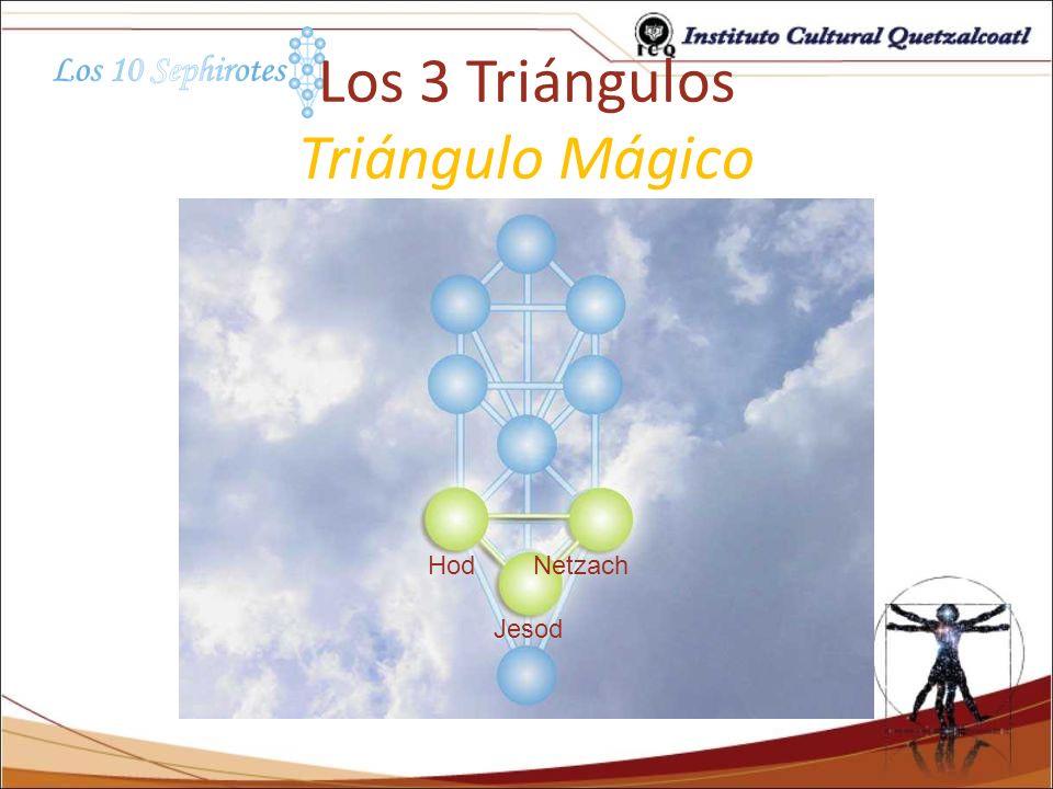 Los 3 Triángulos Triángulo Mágico HodNetzach Jesod