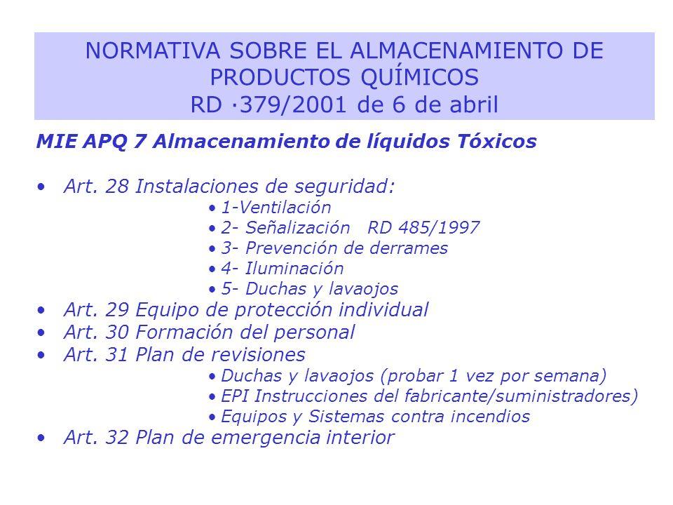 MIE APQ 7 Almacenamiento de líquidos Tóxicos Art. 28 Instalaciones de seguridad: 1-Ventilación 2- Señalización RD 485/1997 3- Prevención de derrames 4