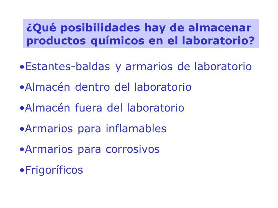 ¿Qué posibilidades hay de almacenar productos químicos en el laboratorio? Estantes-baldas y armarios de laboratorio Almacén dentro del laboratorio Alm