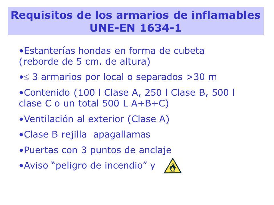Requisitos de los armarios de inflamables UNE-EN 1634-1 Estanterías hondas en forma de cubeta (reborde de 5 cm. de altura) 3 armarios por local o sepa