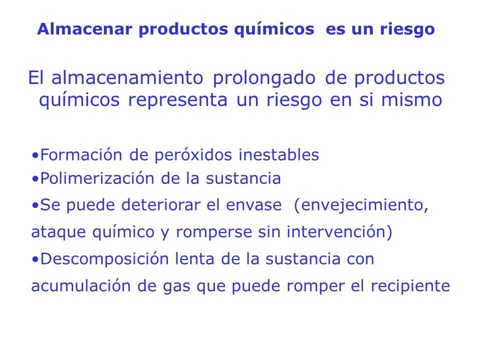 Almacenar productos químicos es un riesgo Formación de peróxidos inestables Polimerización de la sustancia Se puede deteriorar el envase (envejecimien