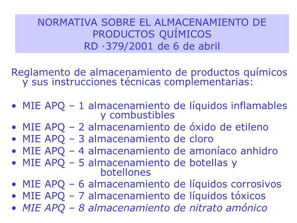 Incompatibilidades en el almacenamiento de productos químicos (almacenamiento separado o conjunto) ExplosivosComburentesInflamablesTóxicosCorrosivosNocivos Explosivos SINO Comburentes NOSINO (2) Inflamables NO SINO(1)SI Tóxicos NO SI Corrosivos NO (1)SI Nocivos NO(2)SI (1) Se podrán almacenar conjuntamente si los productos corrosivos no están envasados en recipientes frágiles.