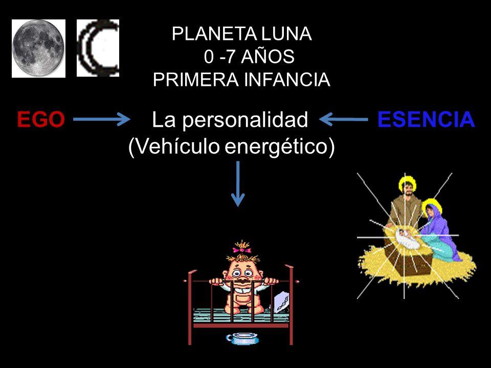 PLANETA LUNA 0 -7 AÑOS PRIMERA INFANCIA La personalidad (Vehículo energético) EGOESENCIA