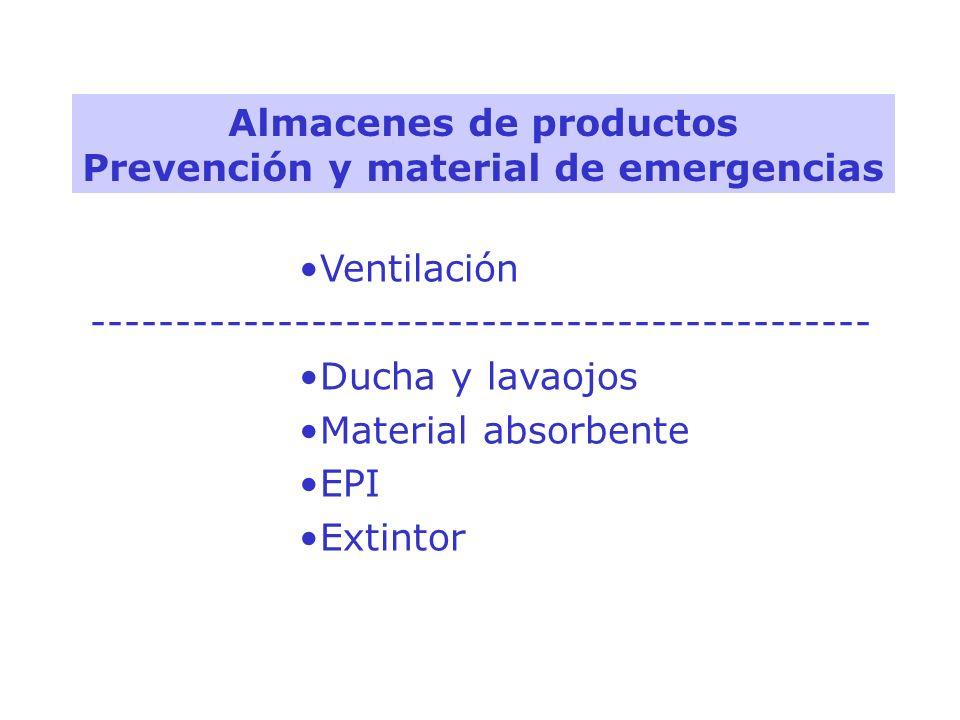 Requisitos de los armarios de inflamables UNE-EN 1634-1 Estanterías hondas en forma de cubeta (reborde de 5 cm.