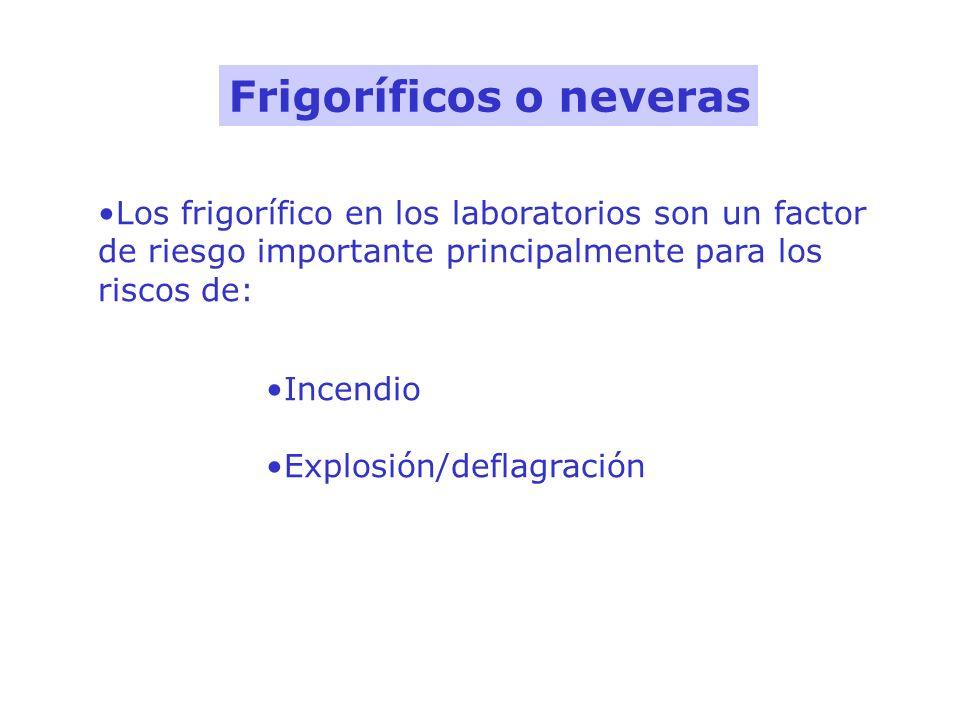 Frigoríficos o neveras Los frigorífico en los laboratorios son un factor de riesgo importante principalmente para los riscos de: Incendio Explosión/de