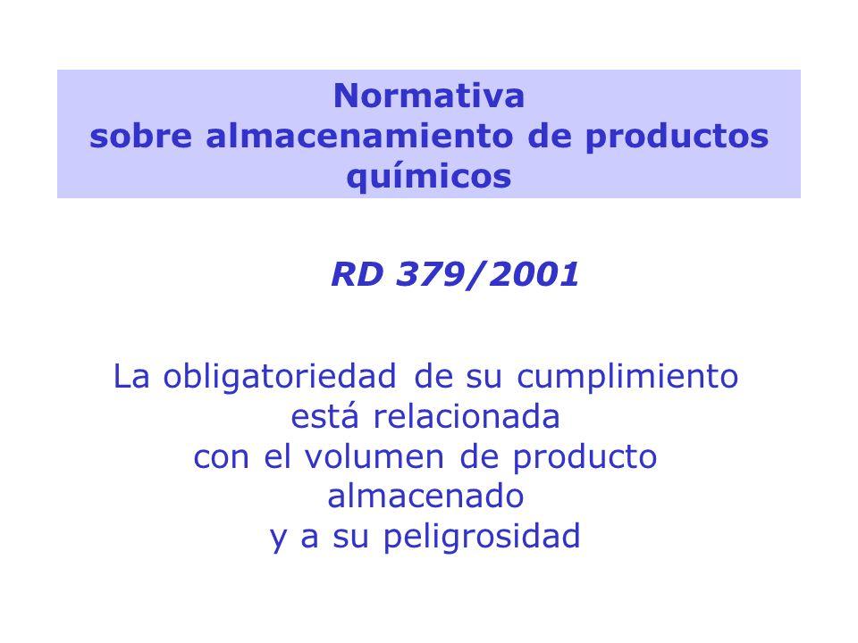 Reglamento de almacenamiento de productos químicos y sus instrucciones técnicas complementarias: MIE APQ – 1 almacenamiento de líquidos inflamables y combustibles MIE APQ – 2 almacenamiento de óxido de etileno MIE APQ – 3 almacenamiento de cloro MIE APQ – 4 almacenamiento de amoníaco anhidro MIE APQ – 5 almacenamiento de botellas y botellones MIE APQ – 6 almacenamiento de líquidos corrosivos MIE APQ – 7 almacenamiento de líquidos tóxicos MIE APQ – 8 almacenamiento de nitrato amónico NORMATIVA SOBRE EL ALMACENAMIENTO DE PRODUCTOS QUÍMICOS RD ·379/2001 de 6 de abril