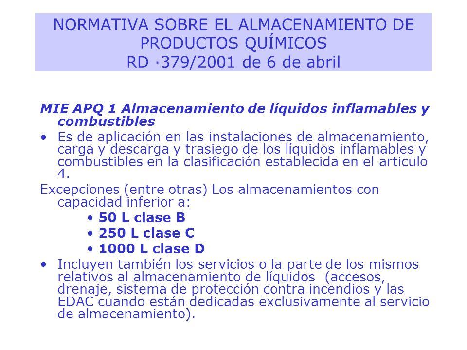MIE APQ 7 Almacenamiento de líquidos Tóxicos Excluidos (entre otros): Almacenes que no superen la cantidad almacenada de 600 L de los cuales: –50 L max.