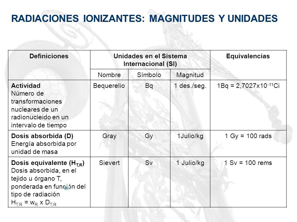 RADIACIONES IONIZANTES: MAGNITUDES Y UNIDADES DefinicionesUnidades en el Sistema Internacional (SI) Equivalencias NombreSímboloMagnitud Actividad Núme
