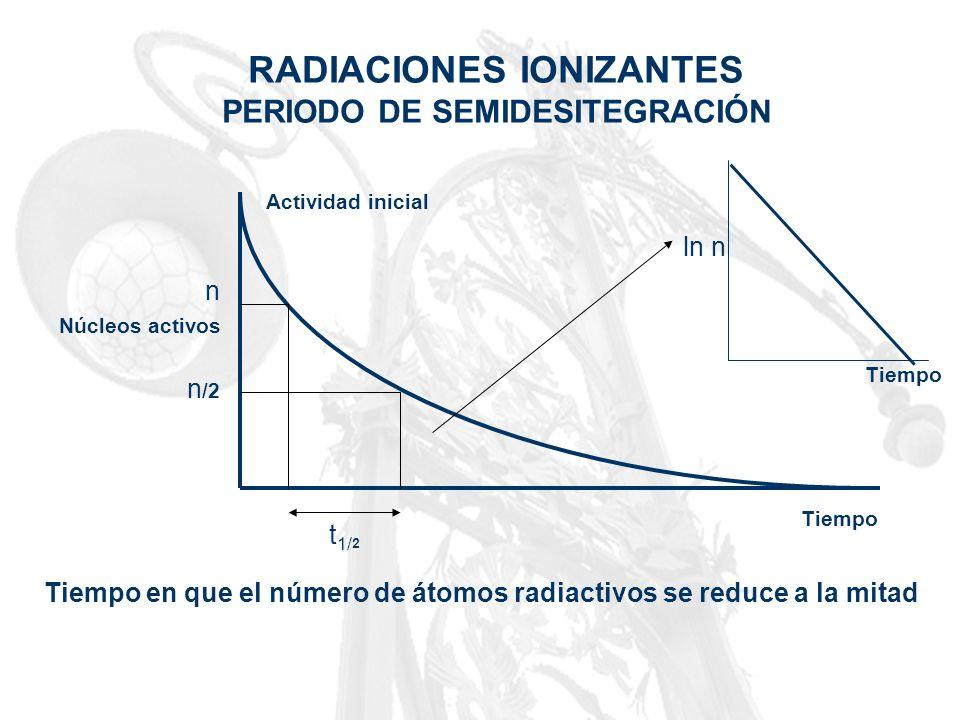 RADIACIONES IONIZANTES PERIODO DE SEMIDESITEGRACIÓN Tiempo Núcleos activos Actividad inicial Tiempo en que el número de átomos radiactivos se reduce a