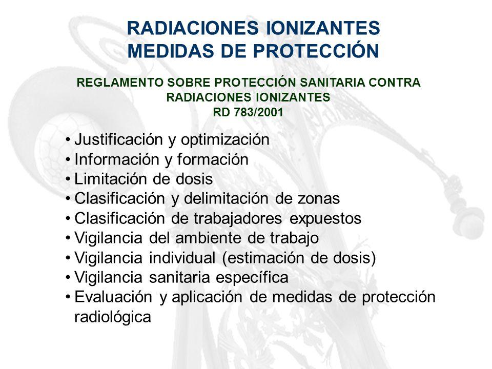 REGLAMENTO SOBRE PROTECCIÓN SANITARIA CONTRA RADIACIONES IONIZANTES RD 783/2001 Justificación y optimización Información y formación Limitación de dos