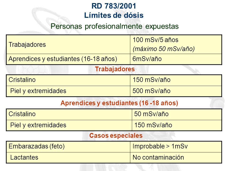 RD 783/2001 Límites de dósis Trabajadores 100 mSv/5 años (máximo 50 mSv/año) Aprendices y estudiantes (16-18 años)6mSv/año Cristalino150 mSv/año Piel