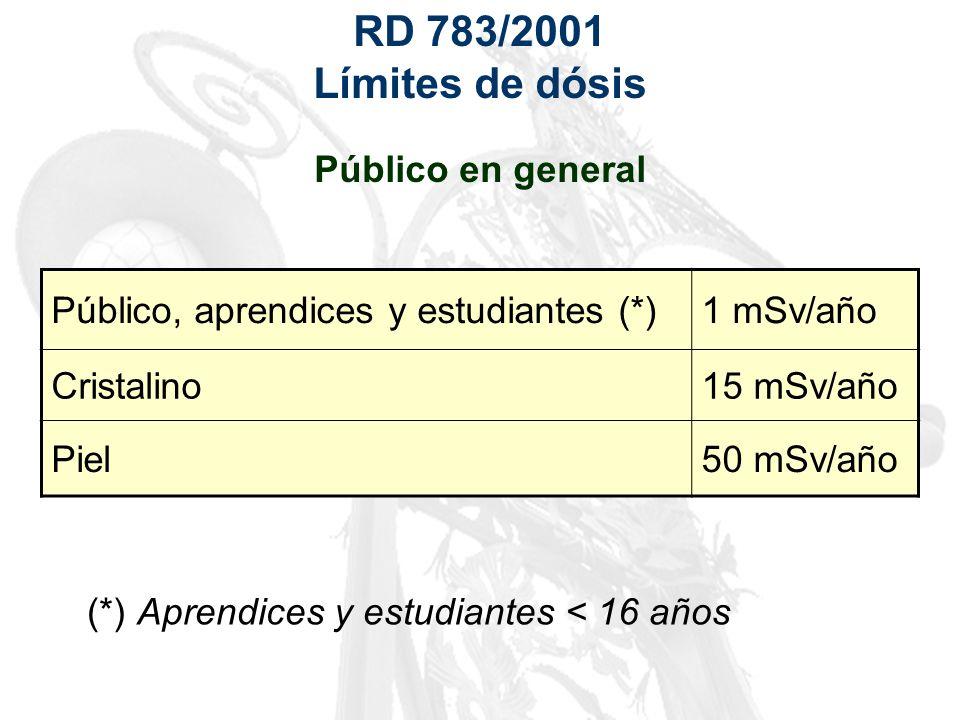 RD 783/2001 Límites de dósis Público en general Público, aprendices y estudiantes (*)1 mSv/año Cristalino15 mSv/año Piel50 mSv/año (*) Aprendices y es