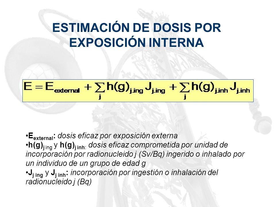 ESTIMACIÓN DE DOSIS POR EXPOSICIÓN INTERNA E external : dosis eficaz por exposición externa h(g) j ing y h(g) j inh: dosis eficaz comprometida por uni