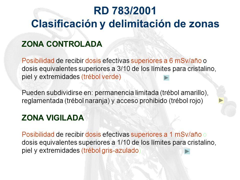 RD 783/2001 Clasificación y delimitación de zonas ZONA CONTROLADA Posibilidad de recibir dosis efectivas superiores a 6 mSv/año o dosis equivalentes s
