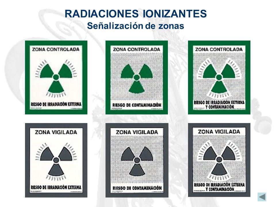 RADIACIONES IONIZANTES Señalización de zonas