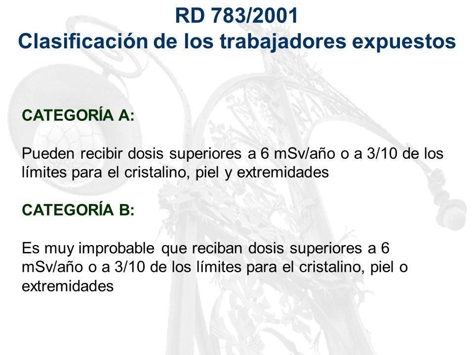 RD 783/2001 Clasificación de los trabajadores expuestos CATEGORÍA A: Pueden recibir dosis superiores a 6 mSv/año o a 3/10 de los límites para el crist