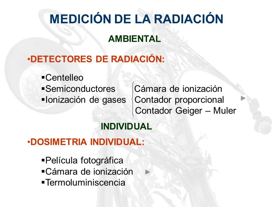 MEDICIÓN DE LA RADIACIÓN AMBIENTAL DETECTORES DE RADIACIÓN: Centelleo Semiconductores Cámara de ionización Ionización de gases Contador proporcional C