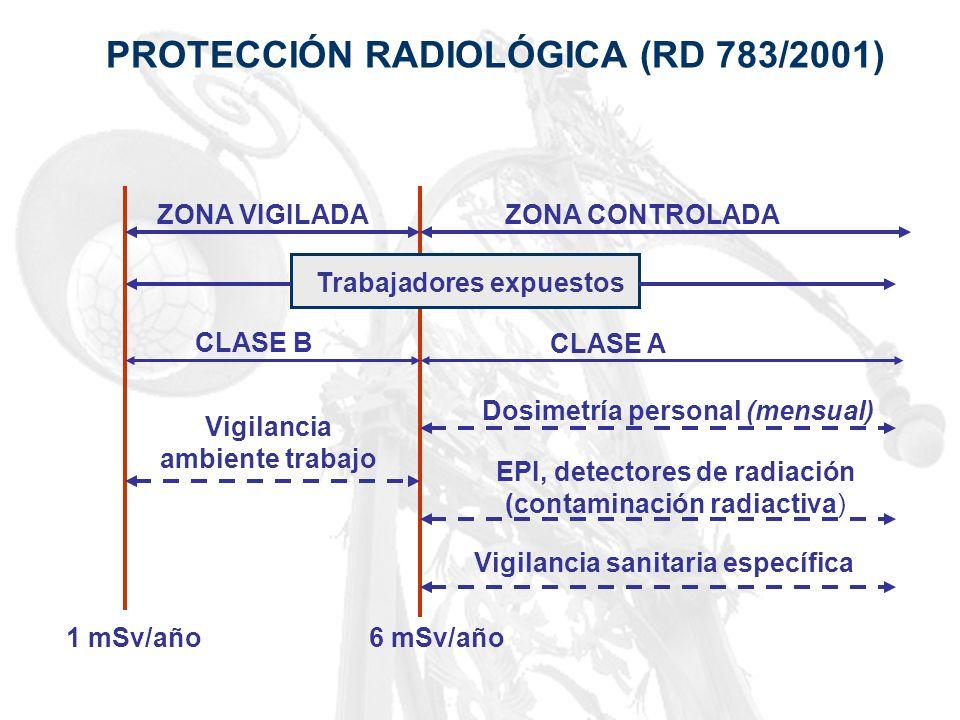 PROTECCIÓN RADIOLÓGICA (RD 783/2001) ZONA VIGILADAZONA CONTROLADA CLASE B CLASE A Vigilancia ambiente trabajo Dosimetría personal (mensual) EPI, detec