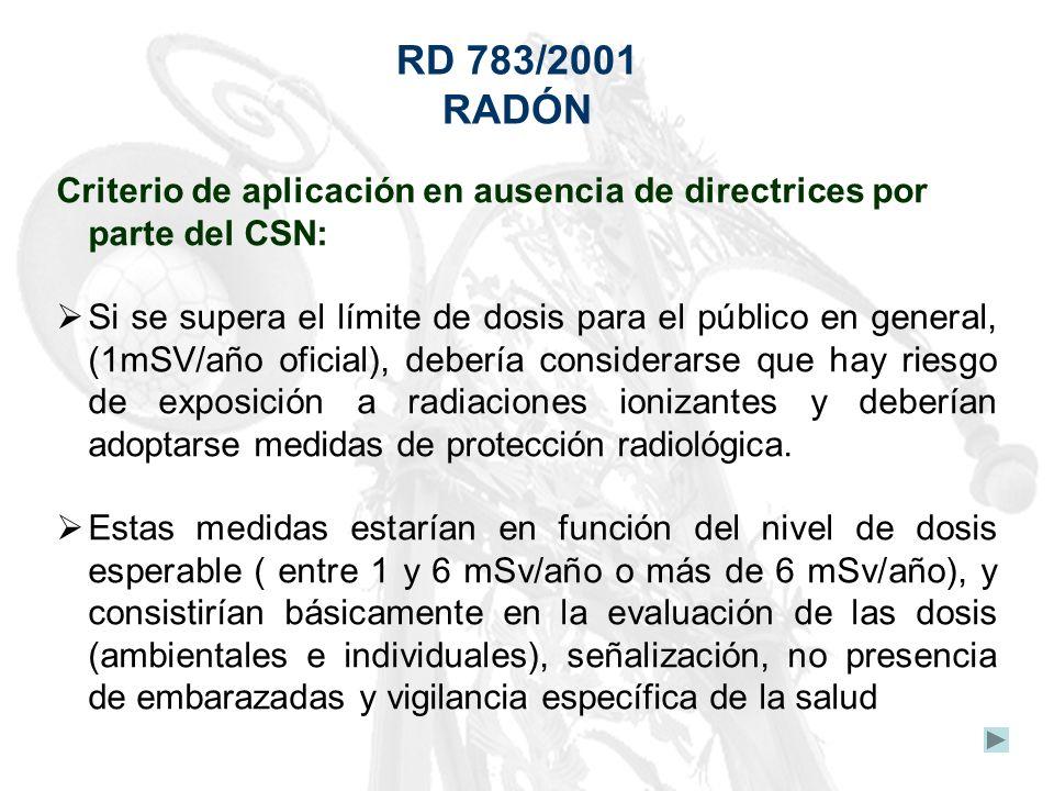 RD 783/2001 RADÓN Criterio de aplicación en ausencia de directrices por parte del CSN: Si se supera el límite de dosis para el público en general, (1m