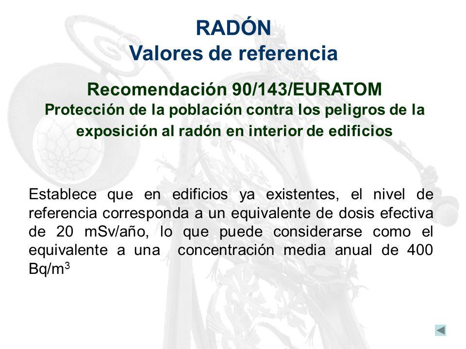 RADÓN Valores de referencia Recomendación 90/143/EURATOM Protección de la población contra los peligros de la exposición al radón en interior de edifi