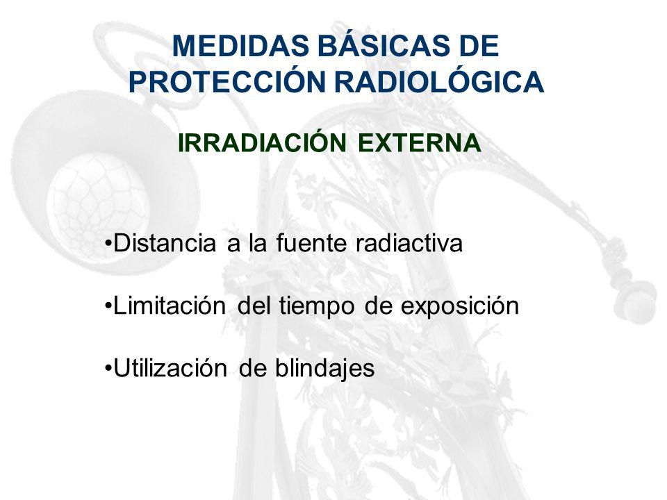 MEDIDAS BÁSICAS DE PROTECCIÓN RADIOLÓGICA IRRADIACIÓN EXTERNA Distancia a la fuente radiactiva Limitación del tiempo de exposición Utilización de blin
