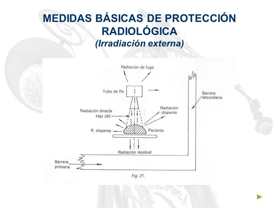MEDIDAS BÁSICAS DE PROTECCIÓN RADIOLÓGICA (Irradiación externa)