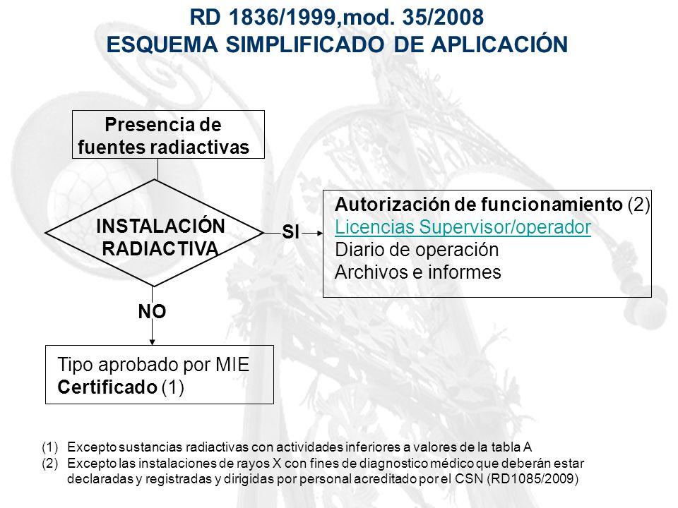 RD 1836/1999,mod. 35/2008 ESQUEMA SIMPLIFICADO DE APLICACIÓN Presencia de fuentes radiactivas INSTALACIÓN RADIACTIVA Autorización de funcionamiento (2