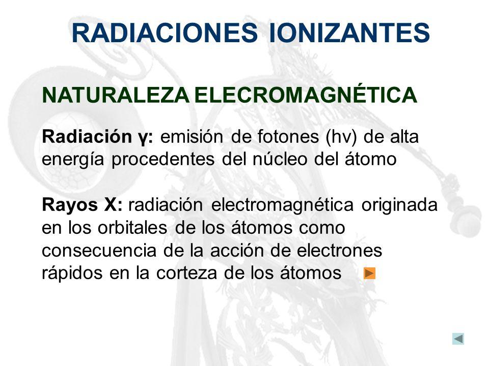 RADIACIONES IONIZANTES NATURALEZA ELECROMAGNÉTICA Radiación γ: emisión de fotones (hν) de alta energía procedentes del núcleo del átomo Rayos X: radia